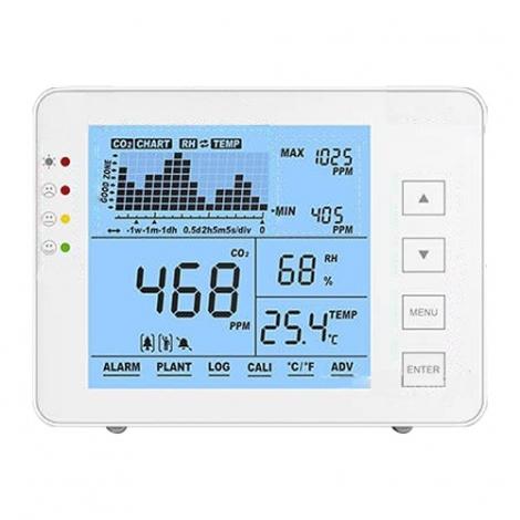 Medidor de CO2 Temperatura Y Humedad MT-CO2-1200P White