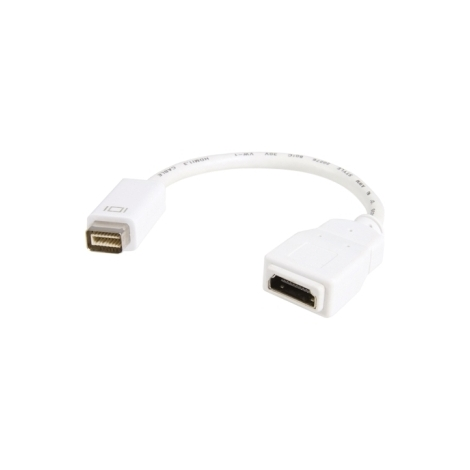 Adaptador Startech Mini DVI Macho / HDMI Hembra 0.2M