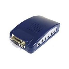 Conversor VGA a TV 1024X768